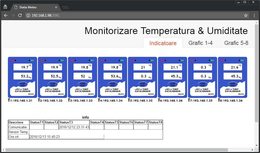 Interfata WEB - monitorizare