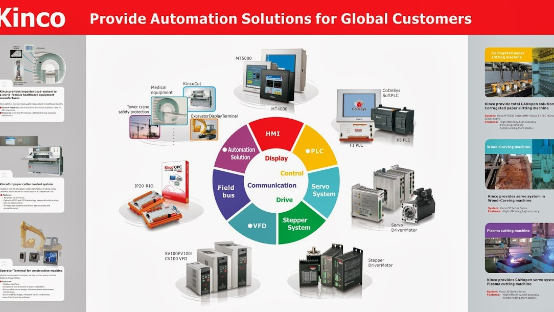 Catalog Produse automatizari industriale KINCO