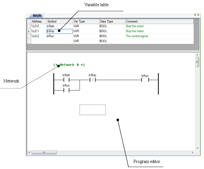 Software Programare Free LD (Ladder Diagram) Editor