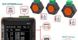 Monitorizare temperatura si umiditate cu senzori pe cablu RS485